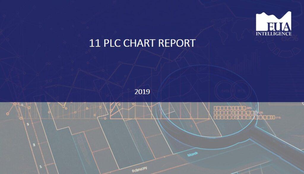 EUA 11 Plc Report 2019