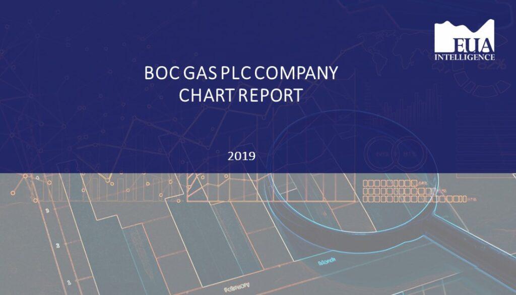 EUA BOC Gas Plc Company Report 2019
