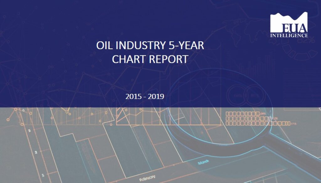 EUA Oil Industry 5 Year Chart Report 2015 - 2019